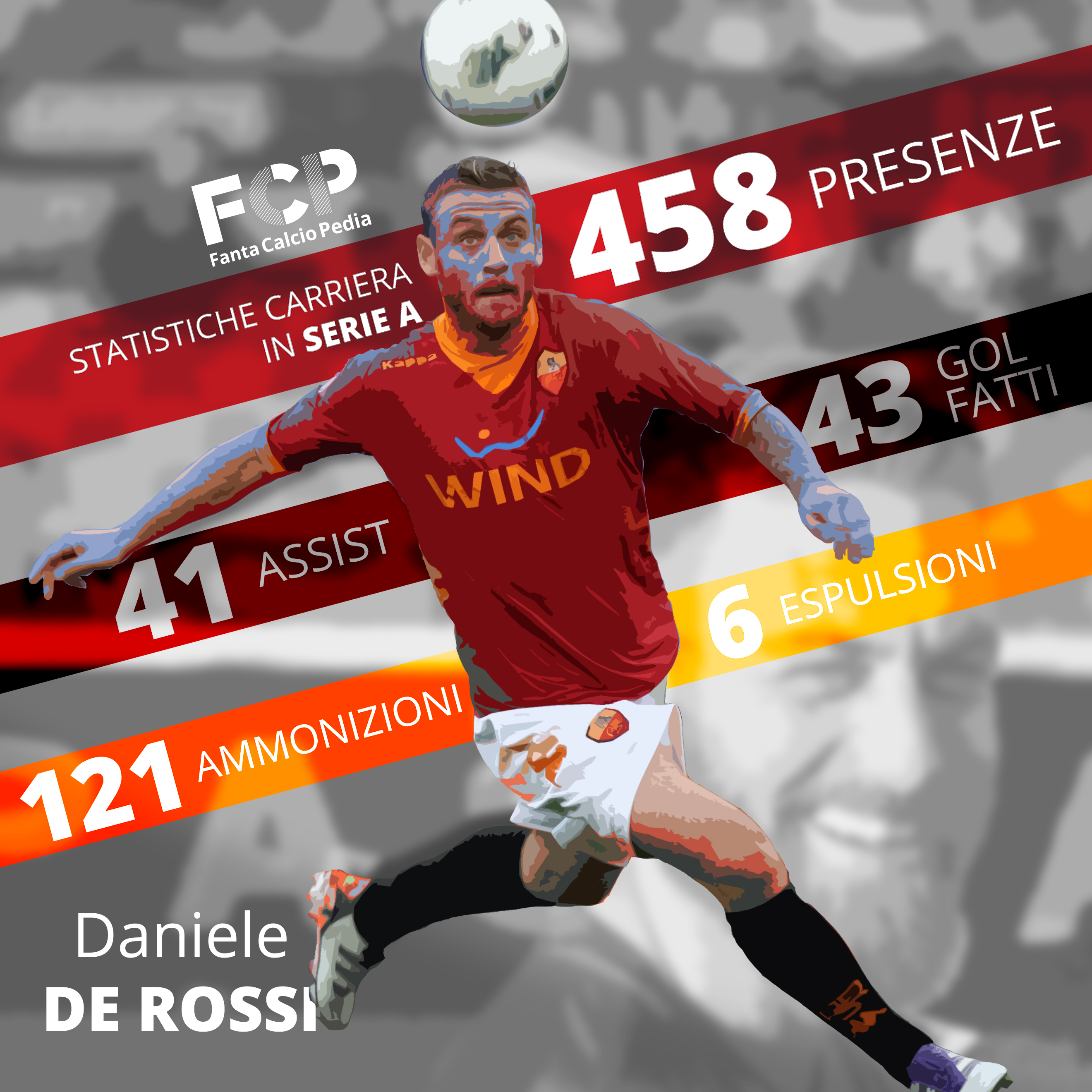 statistiche de rossi in carriera
