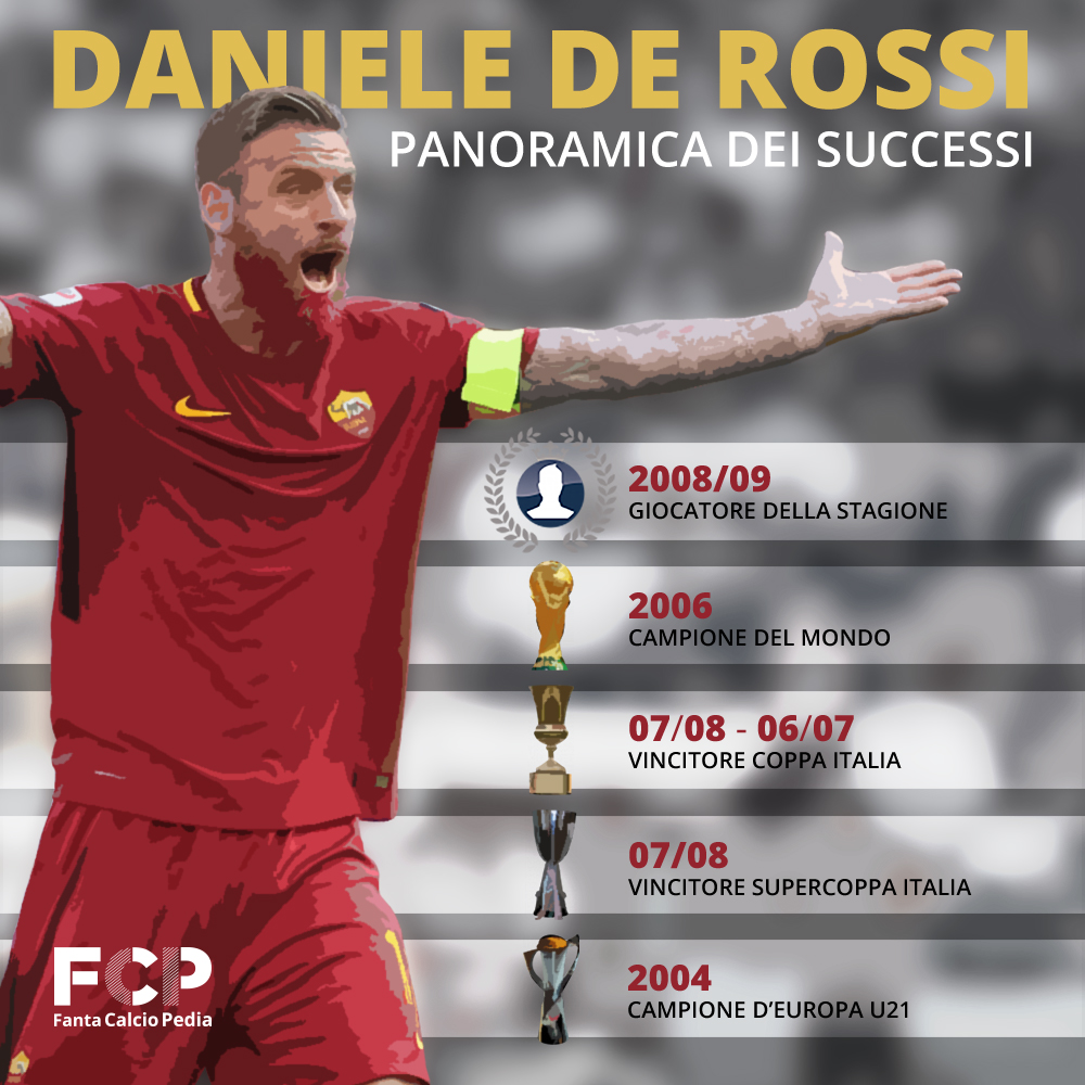 trofei vinti da de rossi in carriera