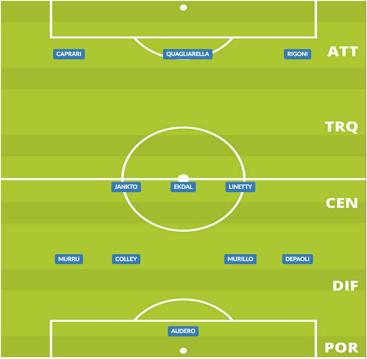 probabile formazione sampdoria 2019/20