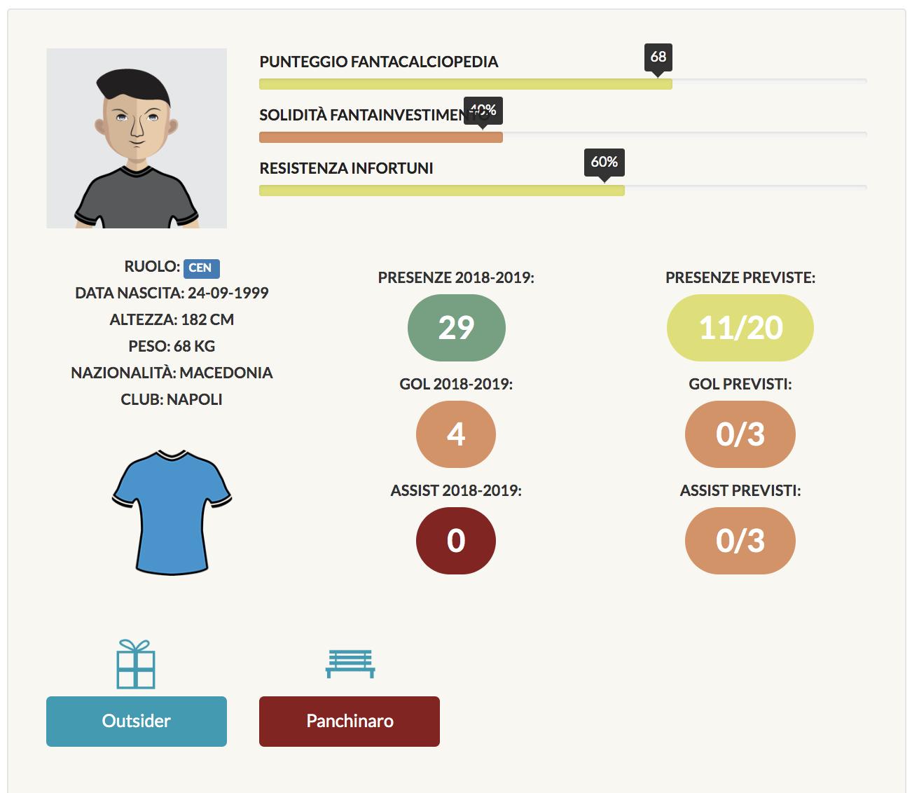 elmas infografica fantacalcistica 2019/20