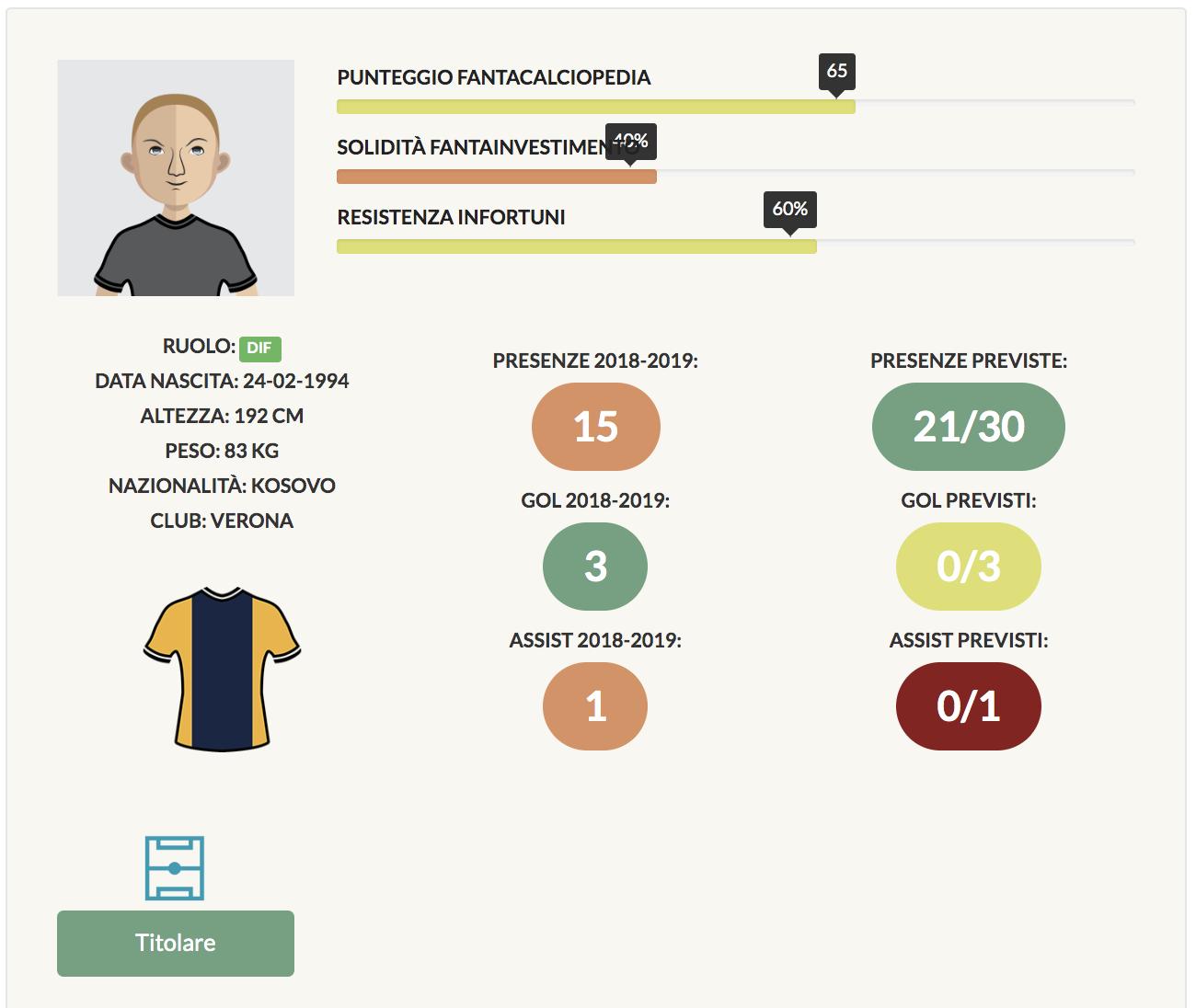 rrahmani infografica fantacalcio 2019/20