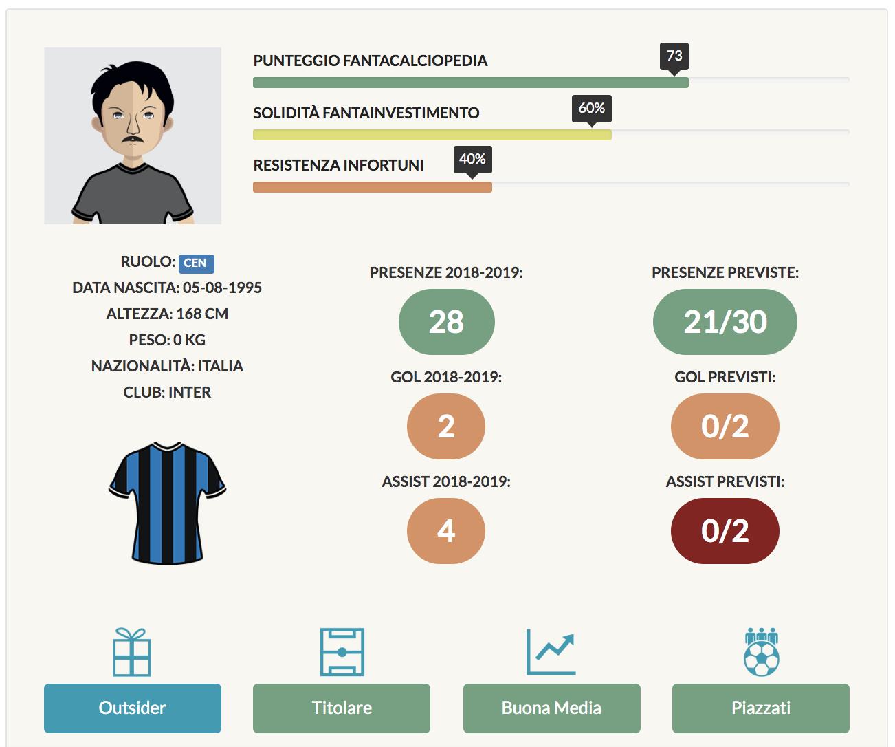 sensi infografica fantacalcio 2019/20