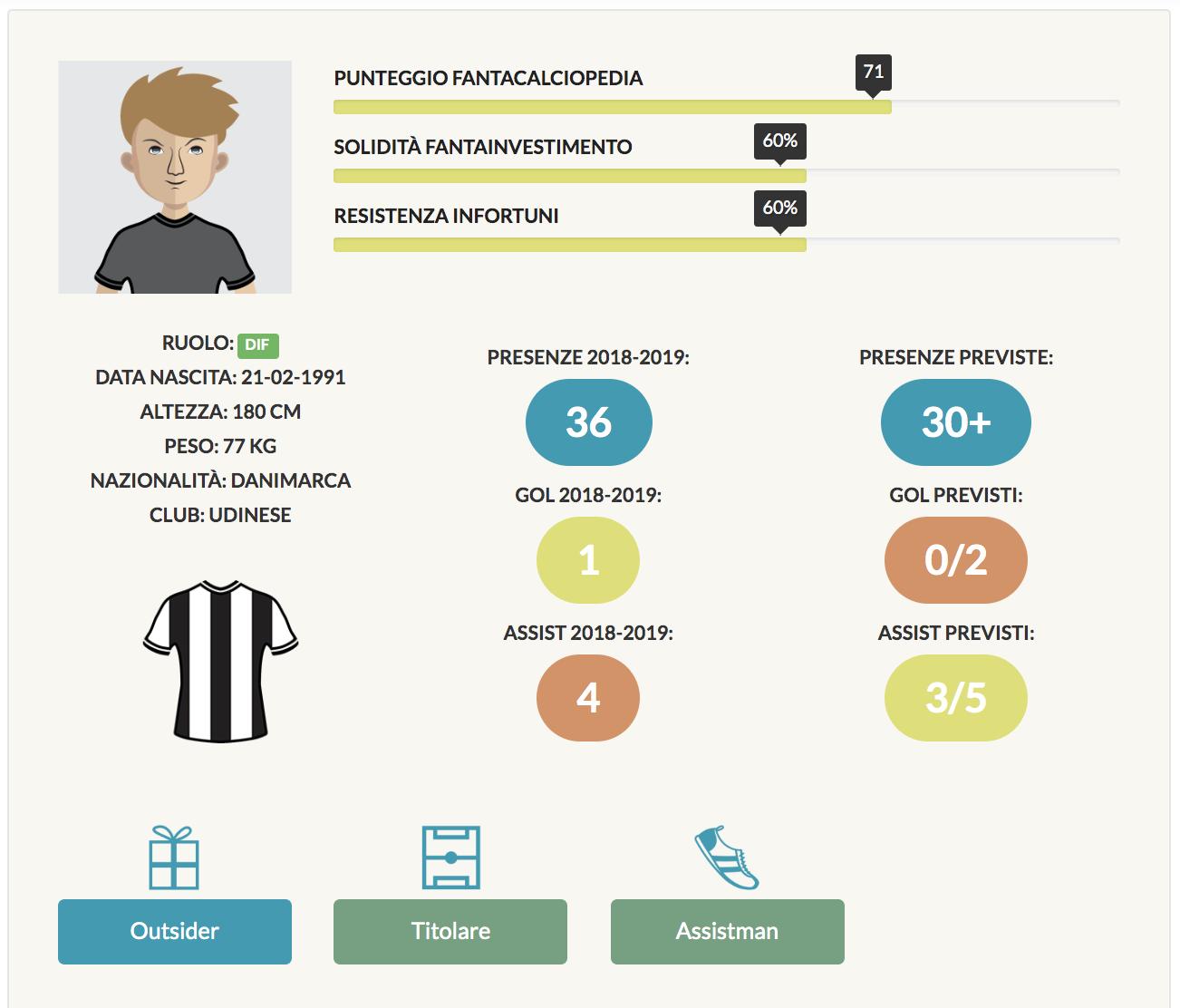 stryger-larse infografica fantacalcio