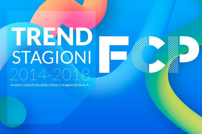 Statistiche delle ultime cinque stagioni di Serie A (con migliori marcatori e difese)