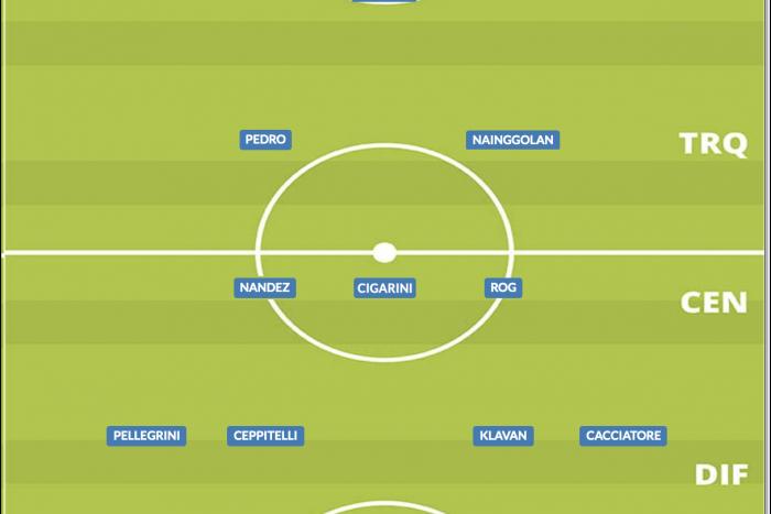 Come giocava il Cagliari nel 2019/20