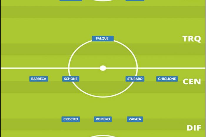 Come giocava il Genoa nel 2019/20
