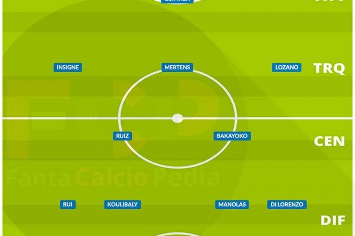 Come giocava il Napoli nel 2020/21