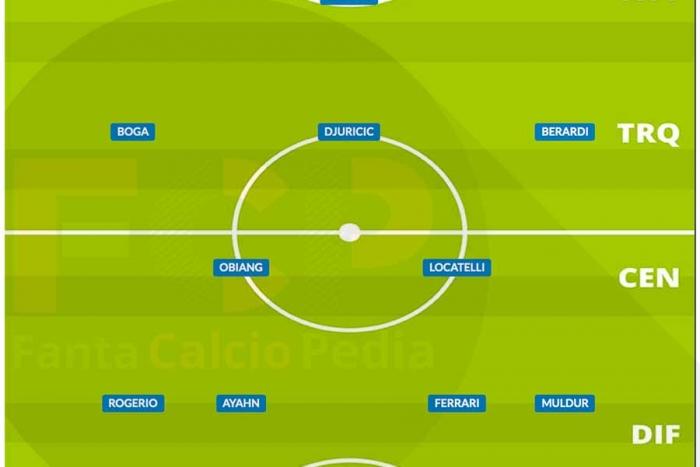 Come giocava il Sassuolo nel 2020/21