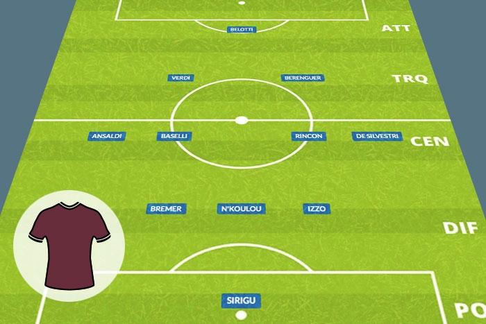 Come giocava il Torino nella stagione 2019/2020