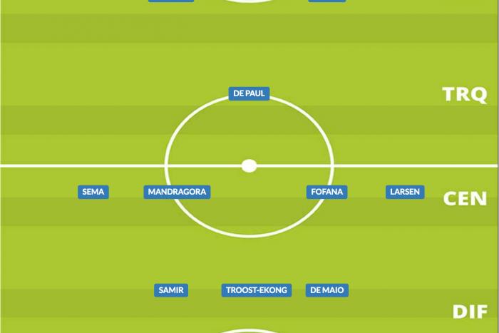 Come giocava l'Udinese nel 2019/20