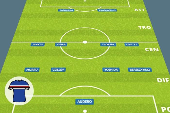 Come giocava la Sampdoria nella stagione 2019/2020