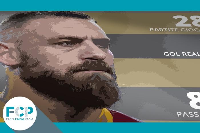 Daniele De Rossi, la caduta degli dei ed il tramonto del calcio italiano